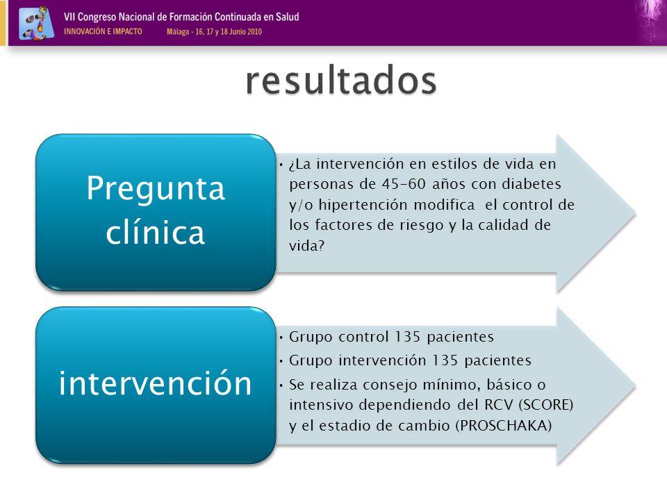 ¿La intervención en estilos de vida en personas de 45-60 años con diabetes y/o hipertención modifica el control de los factores de riesgo y la calidad