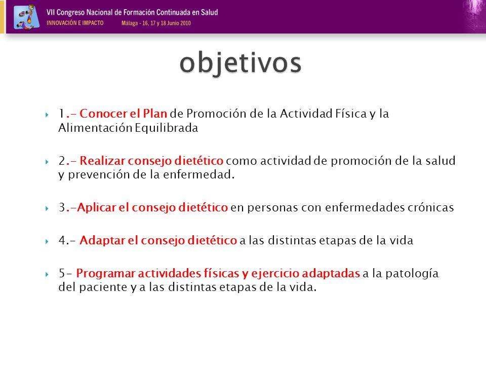 Los contenidos se impartieron en 8 módulos teóricos, fomentado la participación activa de los profesionales.