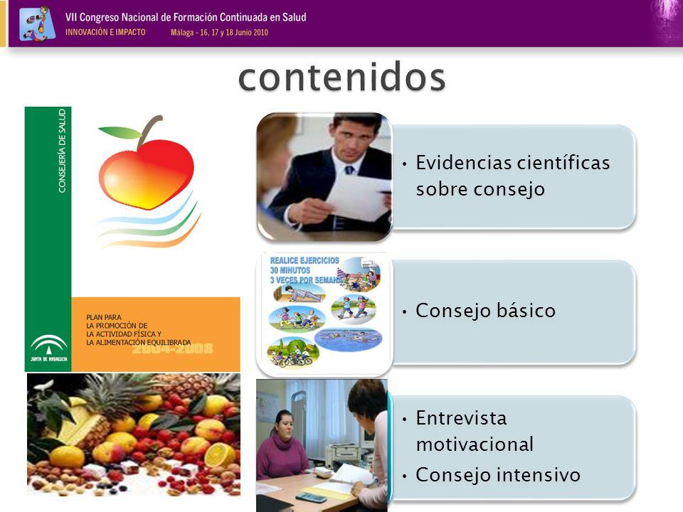 Evidencias científicas sobre consejo Consejo básico Entrevista motivacional Consejo intensivo Consejo avanzado