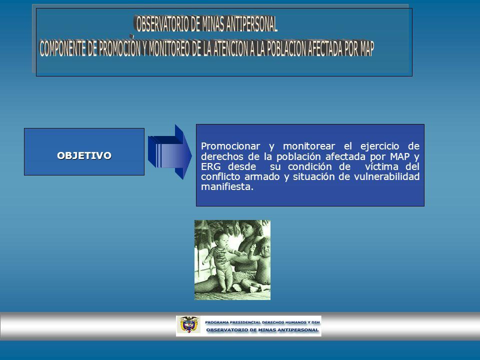 OBJETIVO Promocionar y monitorear el ejercicio de derechos de la población afectada por MAP y ERG desde su condición de víctima del conflicto armado y