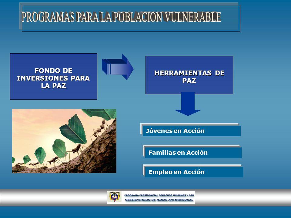 FONDO DE INVERSIONES PARA LA PAZ HERRAMIENTAS DE PAZ Jóvenes en Acción Familias en Acción Empleo en Acción