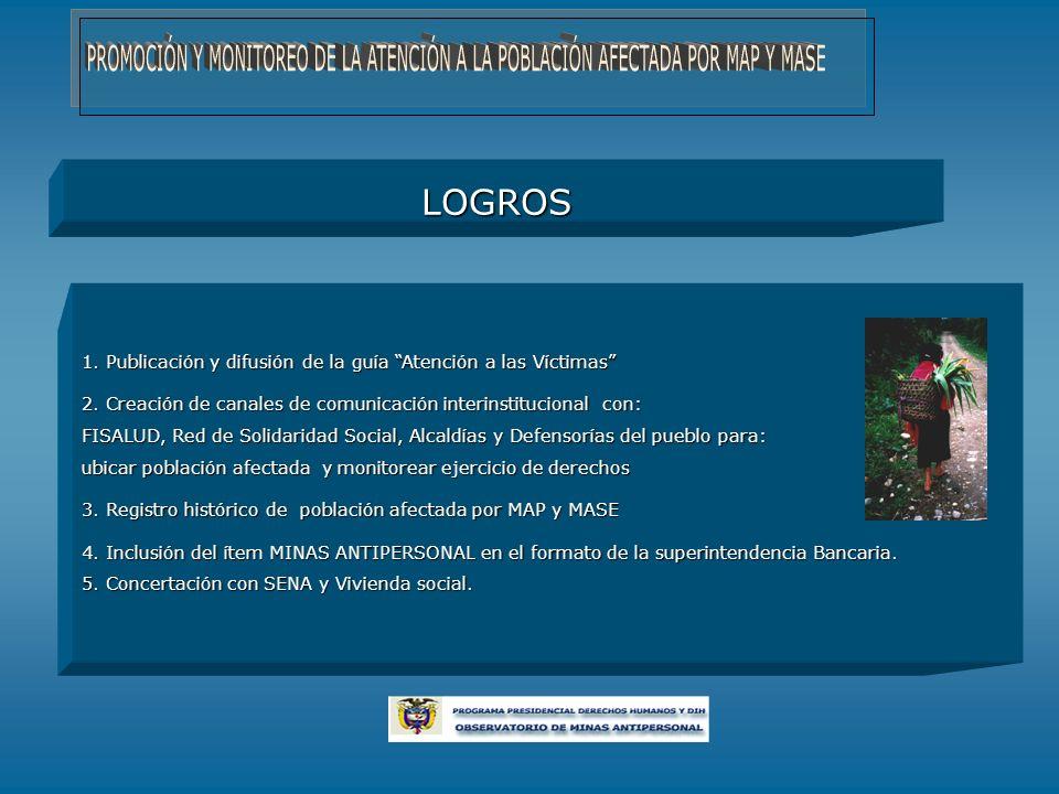 LOGROS 1. Publicación y difusión de la guía Atención a las Víctimas 2. Creación de canales de comunicación interinstitucional con: FISALUD, Red de Sol