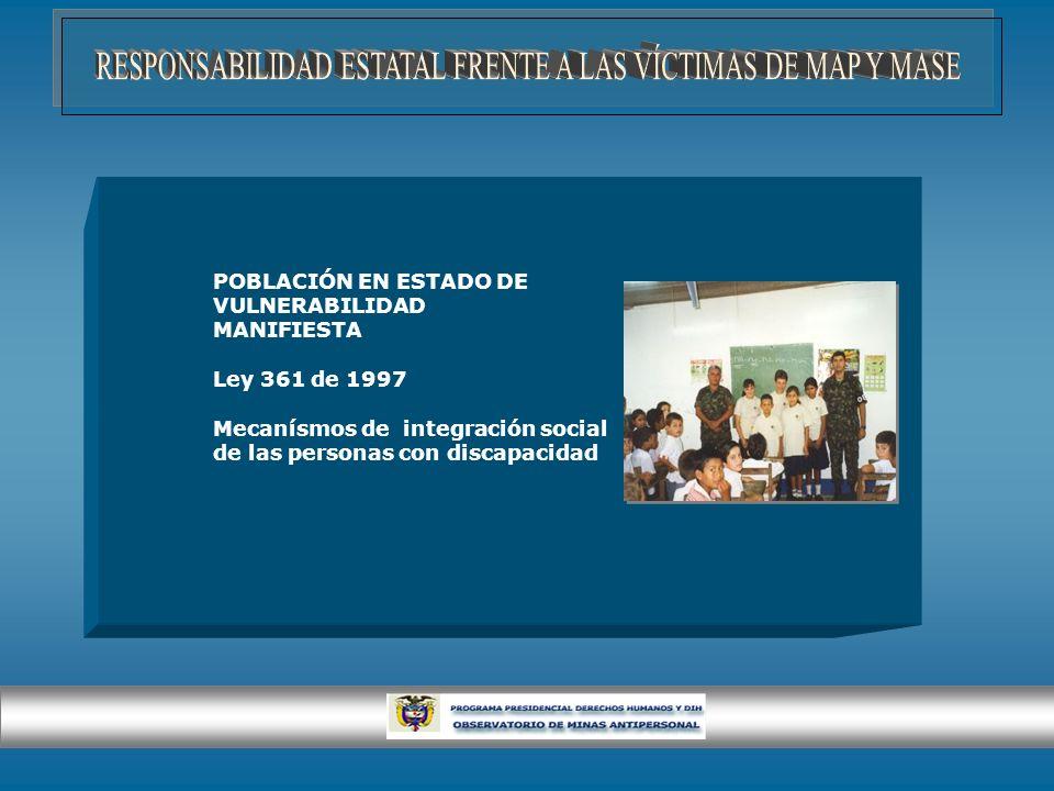 POBLACIÓN EN ESTADO DE VULNERABILIDAD MANIFIESTA Ley 361 de 1997 Mecanísmos de integración social de las personas con discapacidad