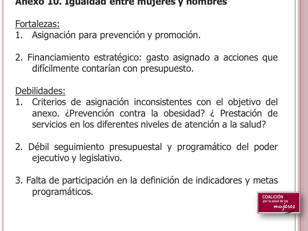 Anexo 10. Igualdad entre mujeres y hombres Fortalezas: 1.Asignación para prevención y promoción.