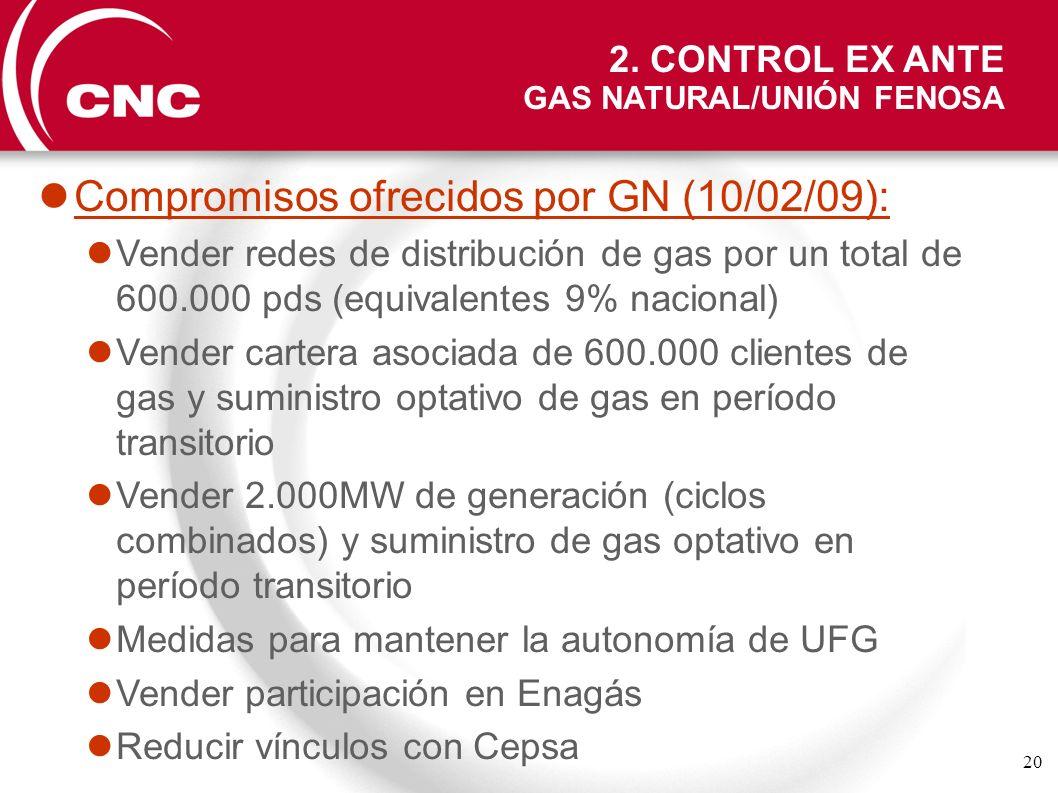 20 Compromisos ofrecidos por GN (10/02/09): Vender redes de distribución de gas por un total de 600.000 pds (equivalentes 9% nacional) Vender cartera