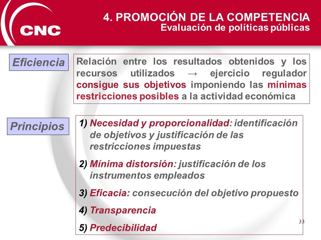 33 Relación entre los resultados obtenidos y los recursos utilizados ejercicio regulador consigue sus objetivos imponiendo las mínimas restricciones p