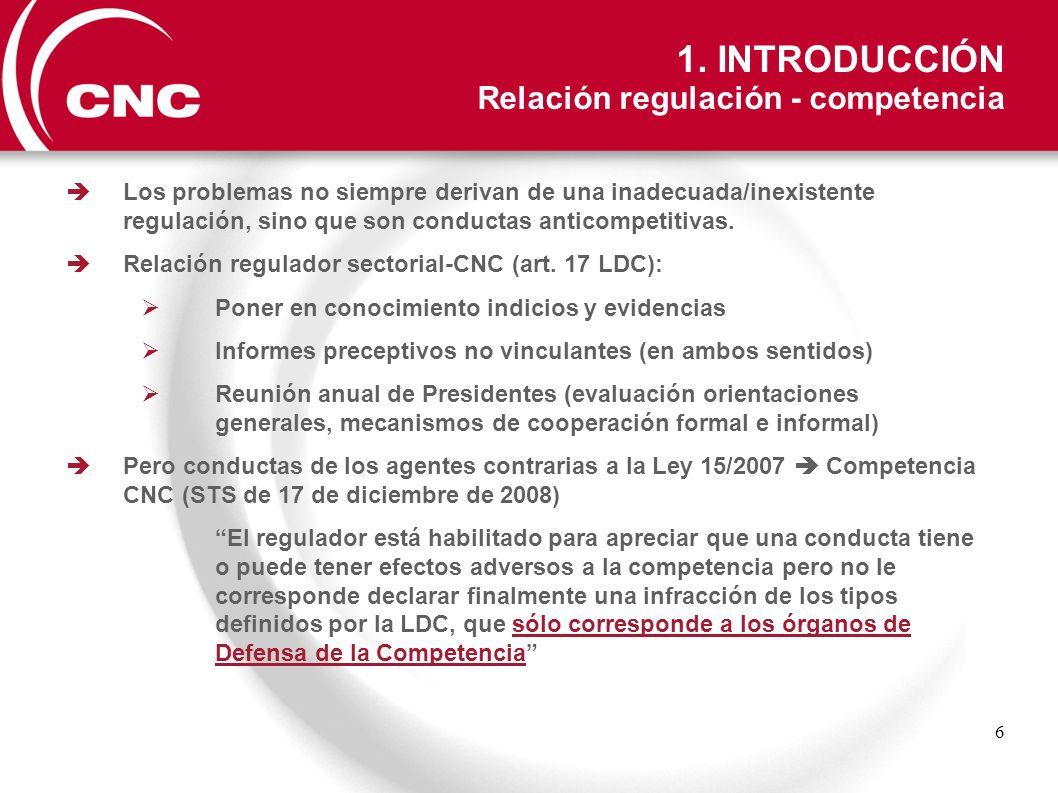 ÍNDICE 1. Introducción 2. Control ex-ante 3. Control ex-post 4. Promoción de la competencia.