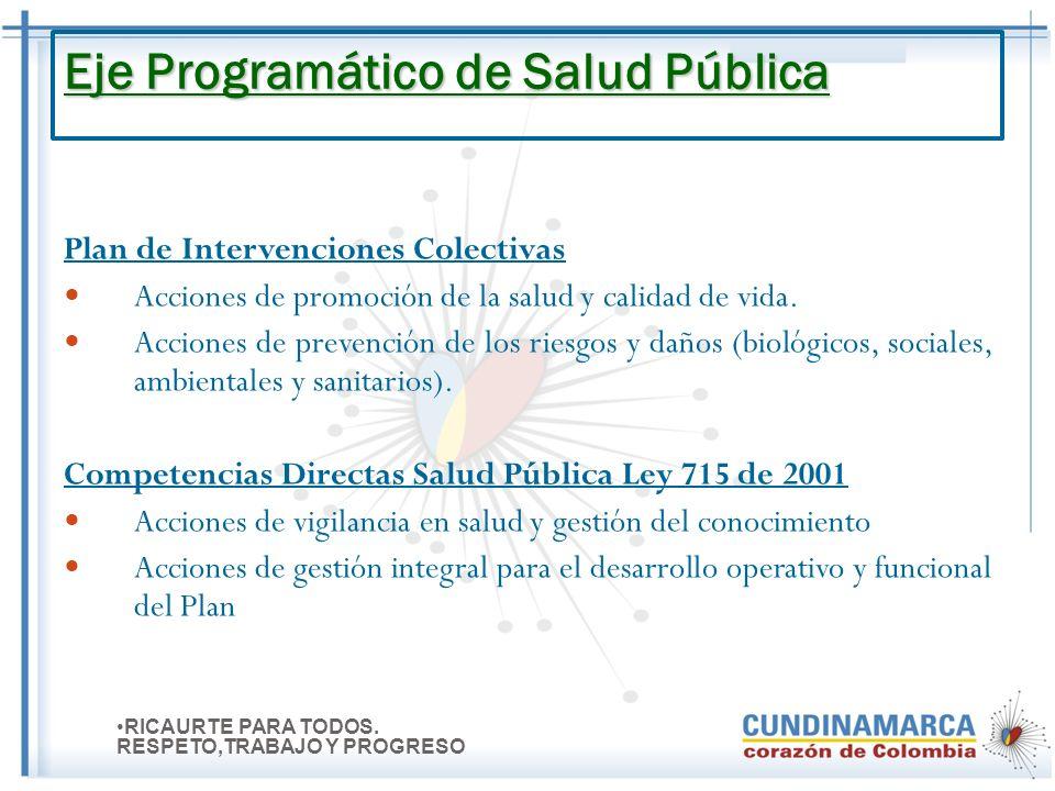 Eje Programático de Salud Pública Plan de Intervenciones Colectivas Acciones de promoción de la salud y calidad de vida.