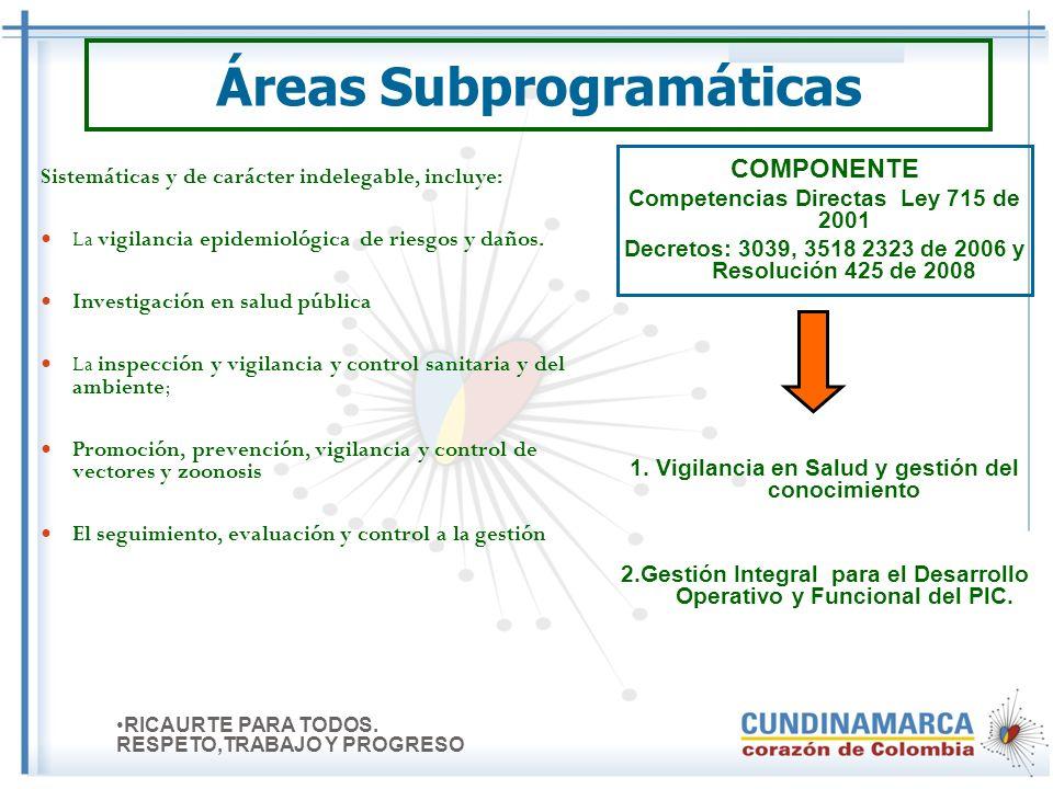 Sistemáticas y de carácter indelegable, incluye: La vigilancia epidemiológica de riesgos y daños.