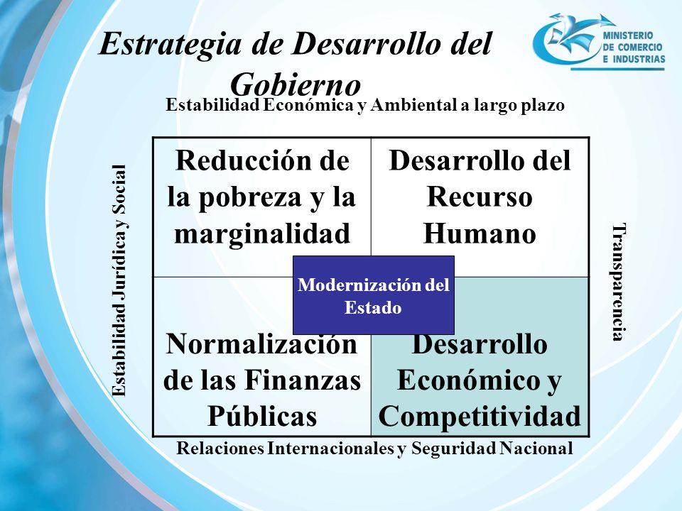 Estrategia de Desarrollo del Gobierno Reducción de la pobreza y la marginalidad Desarrollo del Recurso Humano Normalización de las Finanzas Públicas D