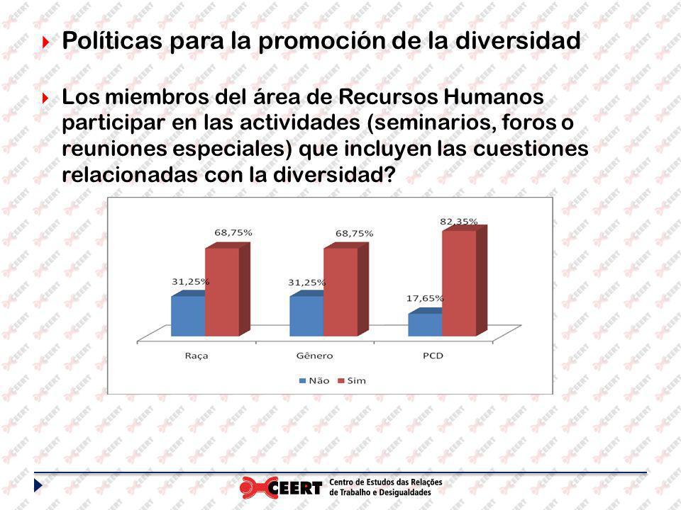 Políticas para la promoción de la diversidad Los miembros del área de Recursos Humanos participar en las actividades (seminarios, foros o reuniones especiales) que incluyen las cuestiones relacionadas con la diversidad