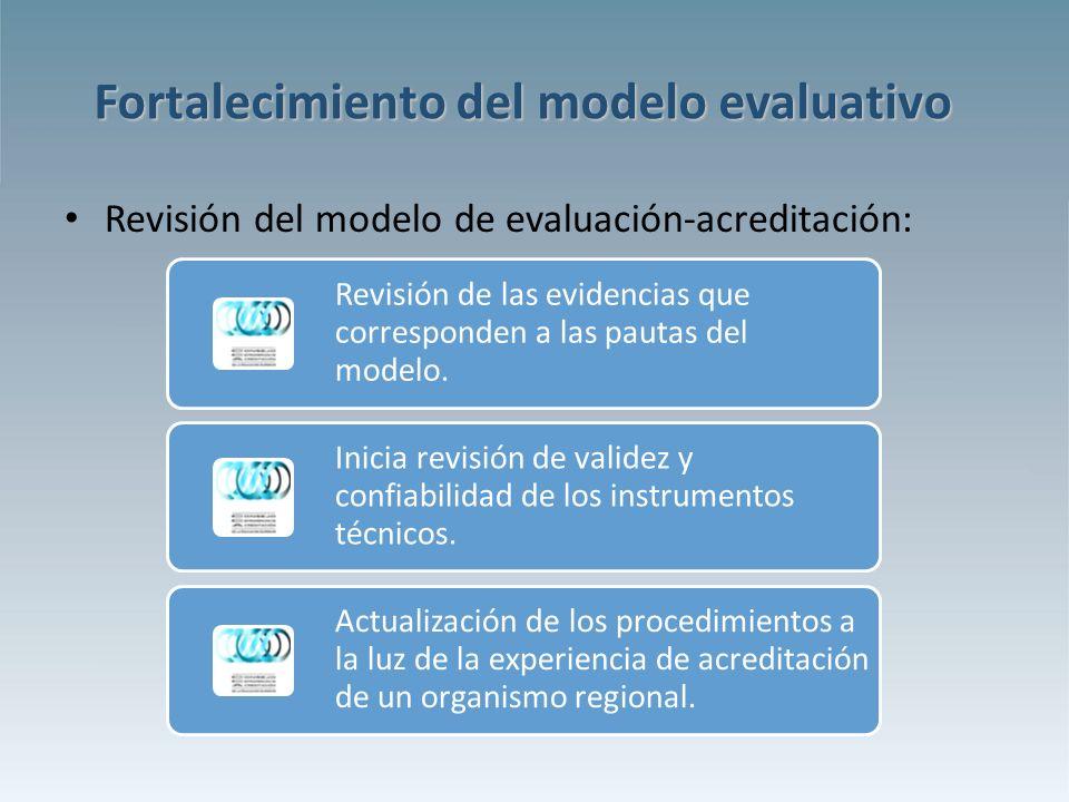 Fortalecimiento del modelo evaluativo Revisión del modelo de evaluación-acreditación: Revisión de las evidencias que corresponden a las pautas del modelo.