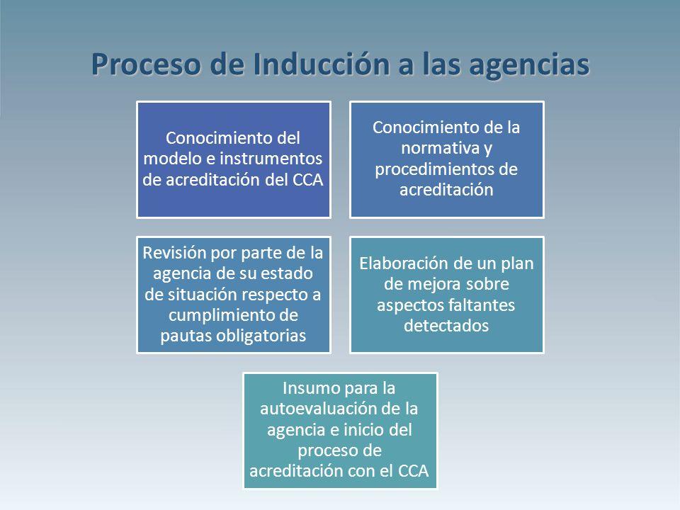 Proceso de Inducción a las agencias Conocimiento del modelo e instrumentos de acreditación del CCA Conocimiento de la normativa y procedimientos de acreditación Revisión por parte de la agencia de su estado de situación respecto a cumplimiento de pautas obligatorias Elaboración de un plan de mejora sobre aspectos faltantes detectados Insumo para la autoevaluación de la agencia e inicio del proceso de acreditación con el CCA