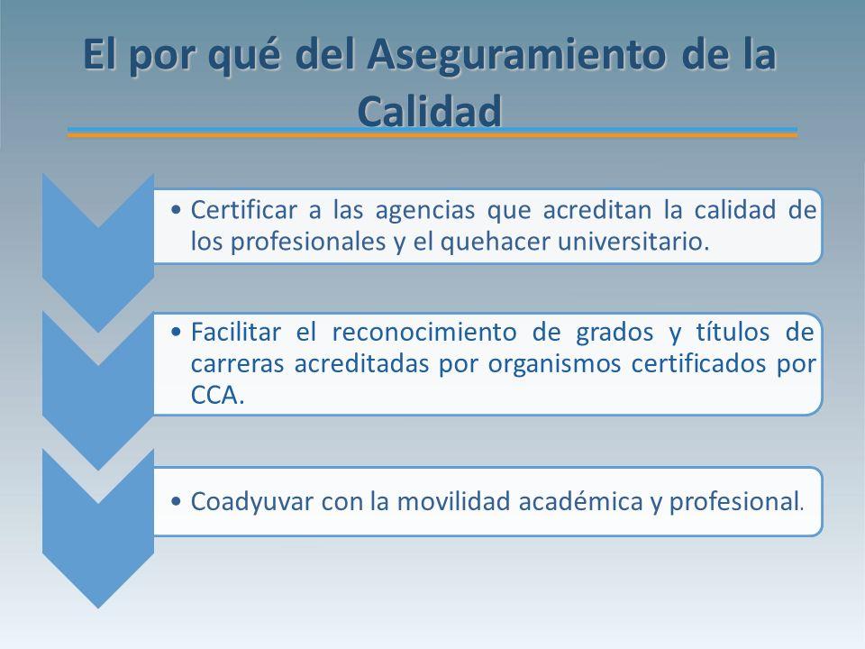 El por qué del Aseguramiento de la Calidad Certificar a las agencias que acreditan la calidad de los profesionales y el quehacer universitario.