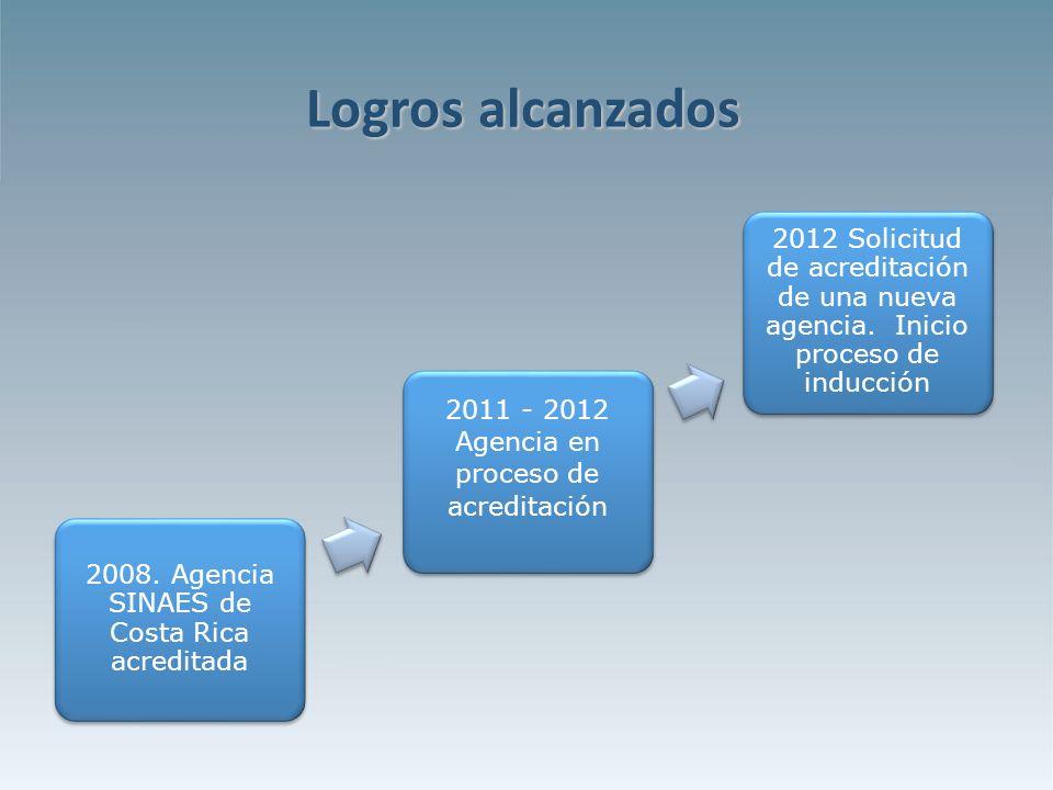 Logros alcanzados 2008.