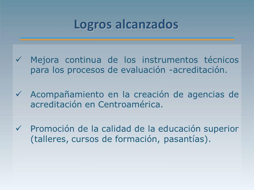 Logros alcanzados Mejora continua de los instrumentos técnicos para los procesos de evaluación -acreditación.