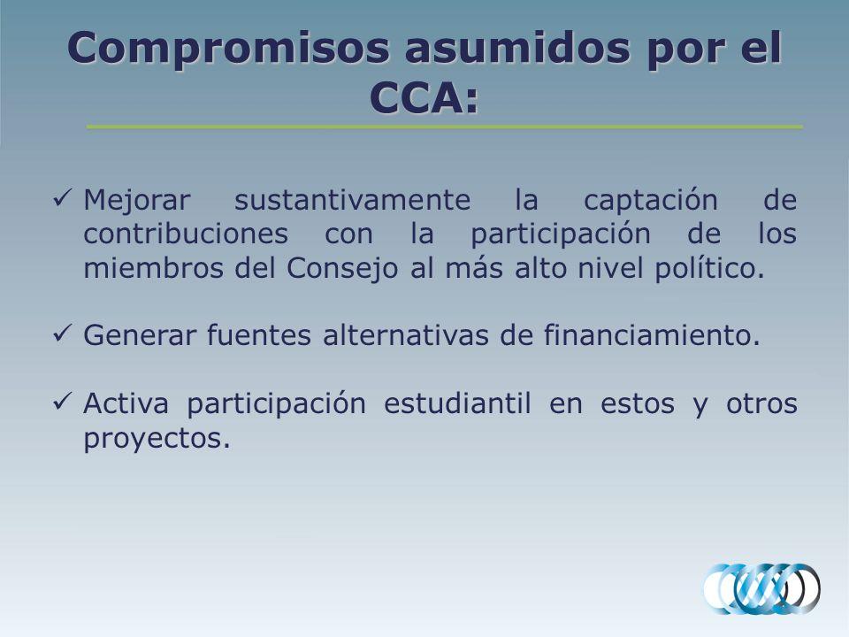 Mejorar sustantivamente la captación de contribuciones con la participación de los miembros del Consejo al más alto nivel político.