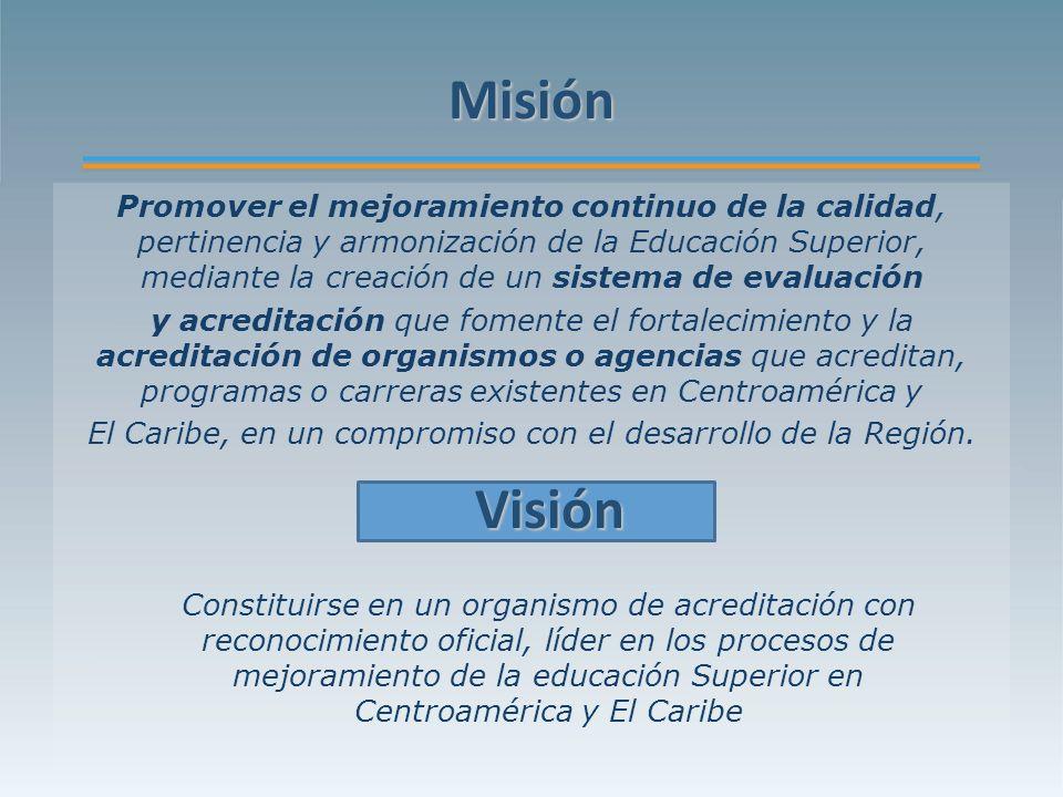 Misión Promover el mejoramiento continuo de la calidad, pertinencia y armonización de la Educación Superior, mediante la creación de un sistema de evaluación y acreditación que fomente el fortalecimiento y la acreditación de organismos o agencias que acreditan, programas o carreras existentes en Centroamérica y El Caribe, en un compromiso con el desarrollo de la Región.