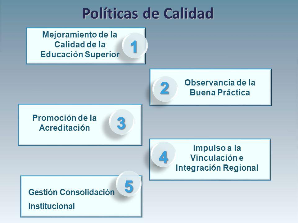 Mejoramiento de la Calidad de la Educación Superior Observancia de la Buena Práctica Promoción de la Acreditación Políticas de Calidad Impulso a la Vinculación e Integración Regional Gestión Consolidación Institucional