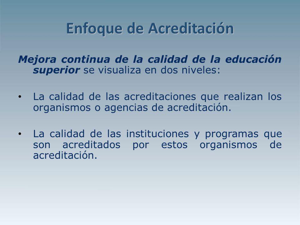 Enfoque de Acreditación Mejora continua de la calidad de la educación superior se visualiza en dos niveles: La calidad de las acreditaciones que realizan los organismos o agencias de acreditación.