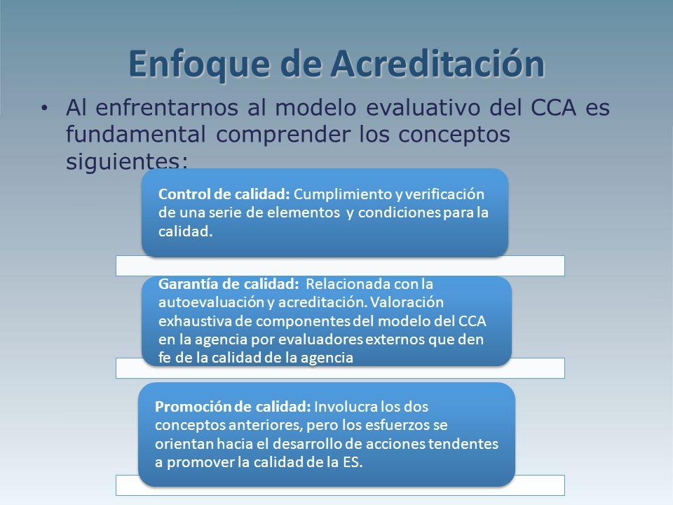 Enfoque de Acreditación Al enfrentarnos al modelo evaluativo del CCA es fundamental comprender los conceptos siguientes: Control de calidad: Cumplimiento y verificación de una serie de elementos y condiciones para la calidad.