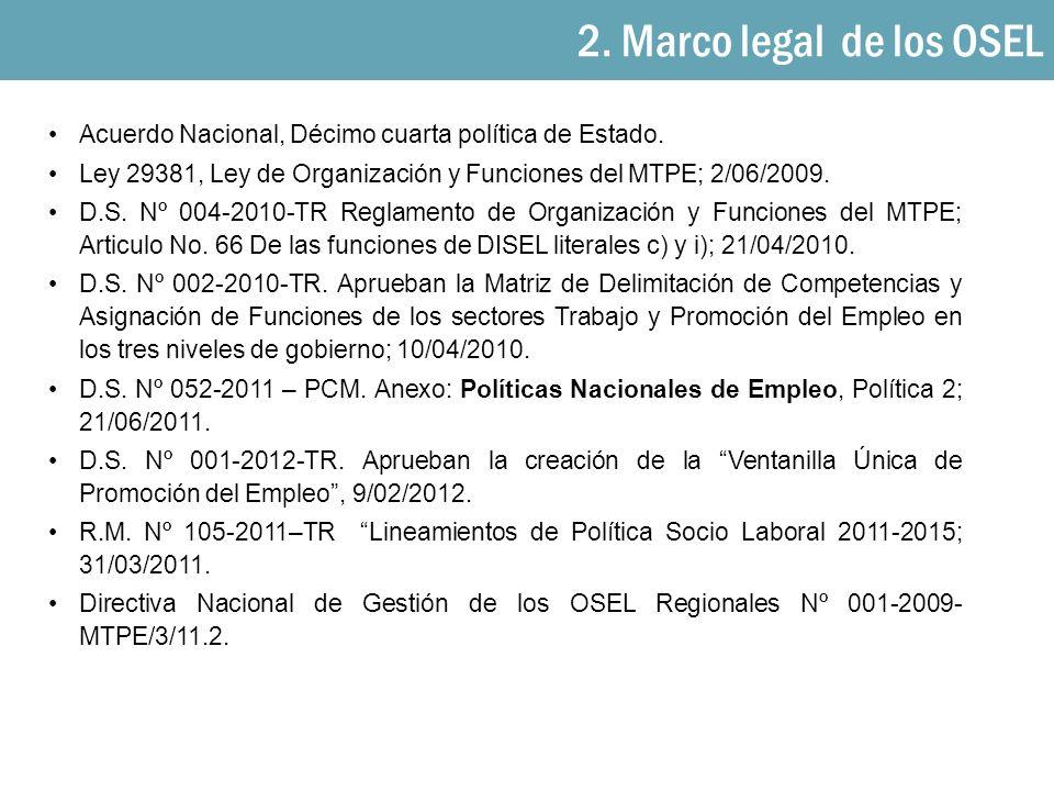 Acuerdo Nacional, Décimo cuarta política de Estado. Ley 29381, Ley de Organización y Funciones del MTPE; 2/06/2009. D.S. Nº 004-2010-TR Reglamento de