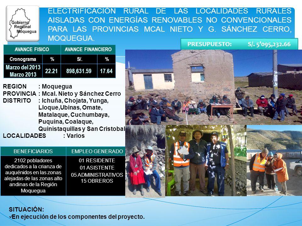 ELECTRIFICACIÓN RURAL DE LAS LOCALIDADES RURALES AISLADAS CON ENERGÍAS RENOVABLES NO CONVENCIONALES PARA LAS PROVINCIAS MCAL NIETO Y G. SÁNCHEZ CERRO,
