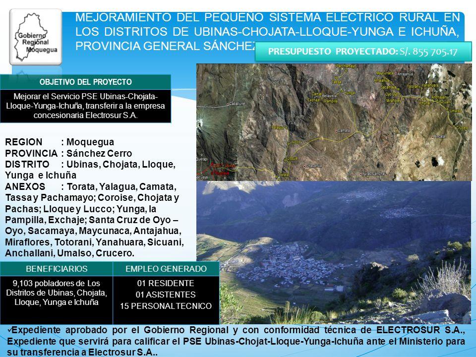 MEJORAMIENTO DEL PEQUEÑO SISTEMA ELÉCTRICO RURAL EN LOS DISTRITOS DE UBINAS-CHOJATA-LLOQUE-YUNGA E ICHUÑA, PROVINCIA GENERAL SÁNCHEZ CERRO, MOQUEGUA.