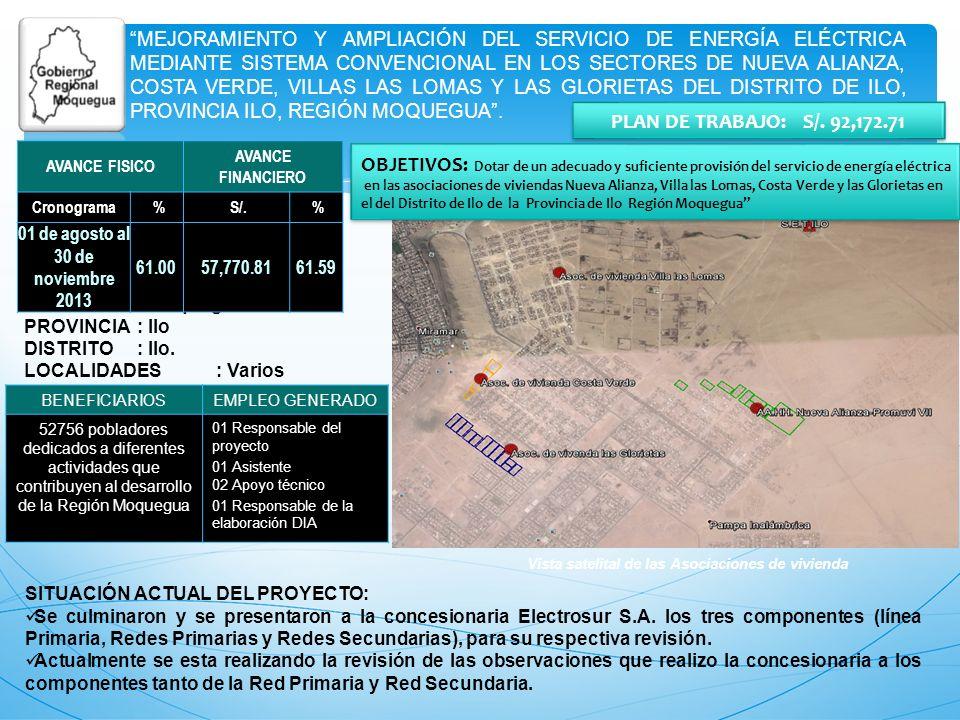 SITUACIÓN ACTUAL DEL PROYECTO: Se culminaron y se presentaron a la concesionaria Electrosur S.A. los tres componentes (línea Primaria, Redes Primarias