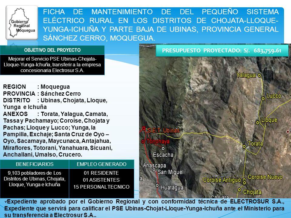 FICHA DE MANTENIMIENTO DE DEL PEQUEÑO SISTEMA ELÉCTRICO RURAL EN LOS DISTRITOS DE CHOJATA-LLOQUE- YUNGA-ICHUÑA Y PARTE BAJA DE UBINAS, PROVINCIA GENER