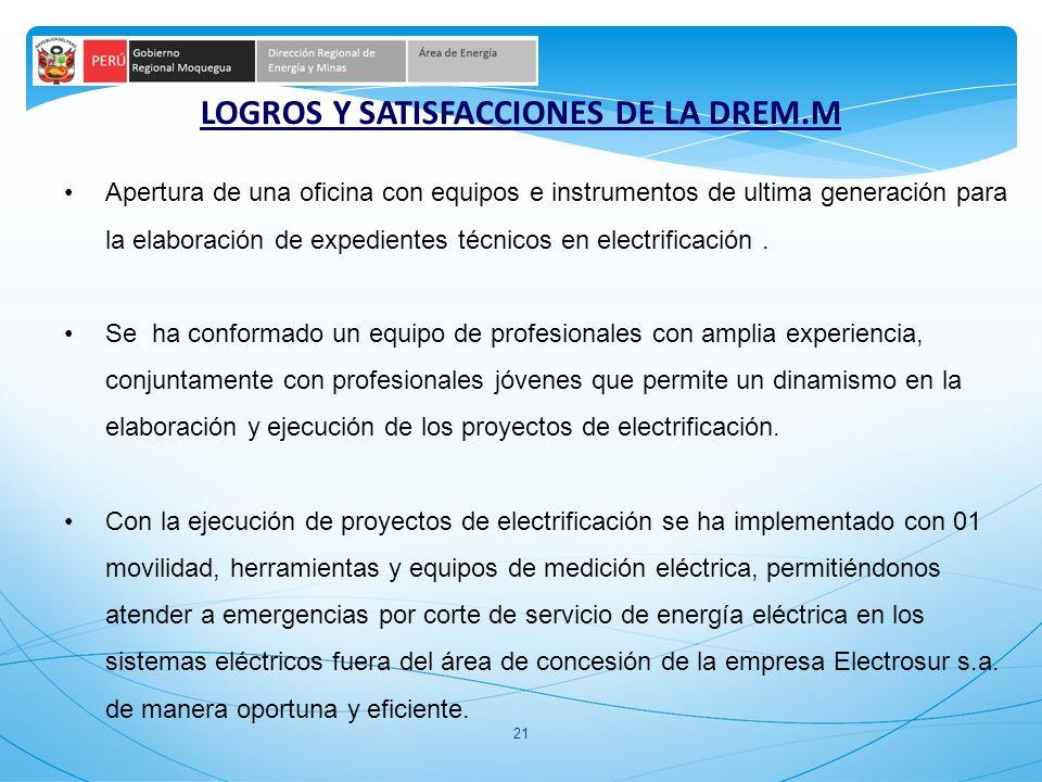 21 LOGROS Y SATISFACCIONES DE LA DREM.M Apertura de una oficina con equipos e instrumentos de ultima generación para la elaboración de expedientes téc