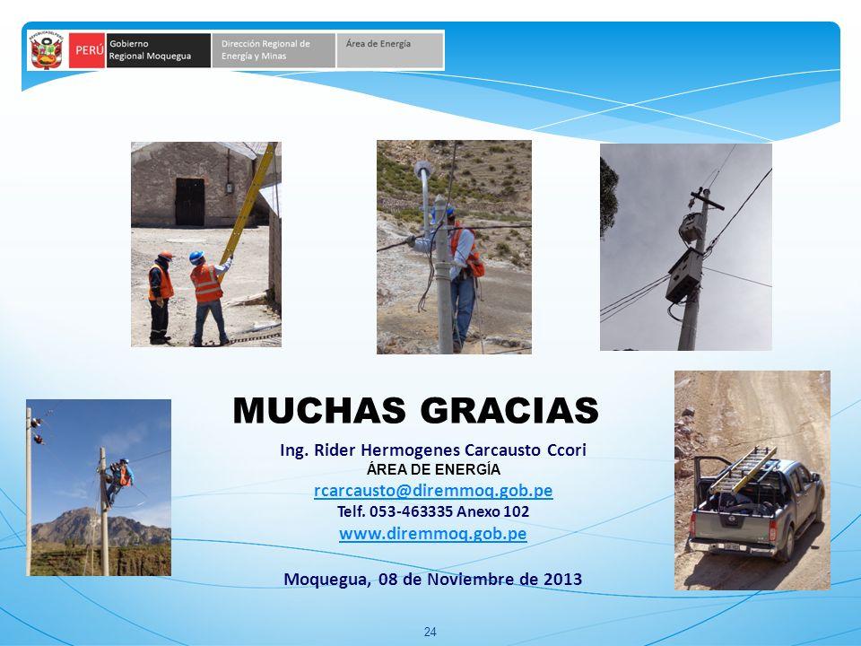 24 Ing. Rider Hermogenes Carcausto Ccori ÁREA DE ENERGÍA rcarcausto@diremmoq.gob.pe Telf. 053-463335 Anexo 102 www.diremmoq.gob.pe Moquegua, 08 de Nov