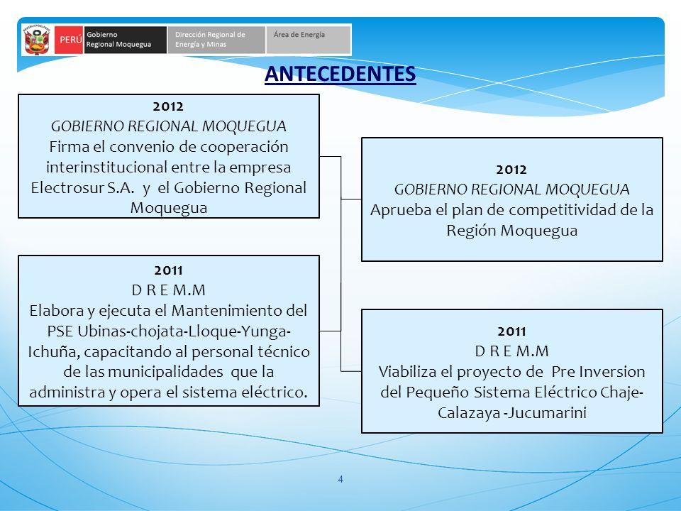 4 2012 GOBIERNO REGIONAL MOQUEGUA Firma el convenio de cooperación interinstitucional entre la empresa Electrosur S.A. y el Gobierno Regional Moquegua