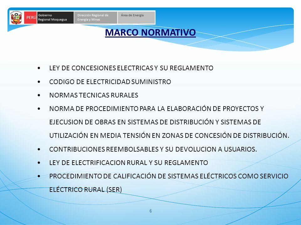 6 MARCO NORMATIVO LEY DE CONCESIONES ELECTRICAS Y SU REGLAMENTO CODIGO DE ELECTRICIDAD SUMINISTRO NORMAS TECNICAS RURALES NORMA DE PROCEDIMIENTO PARA