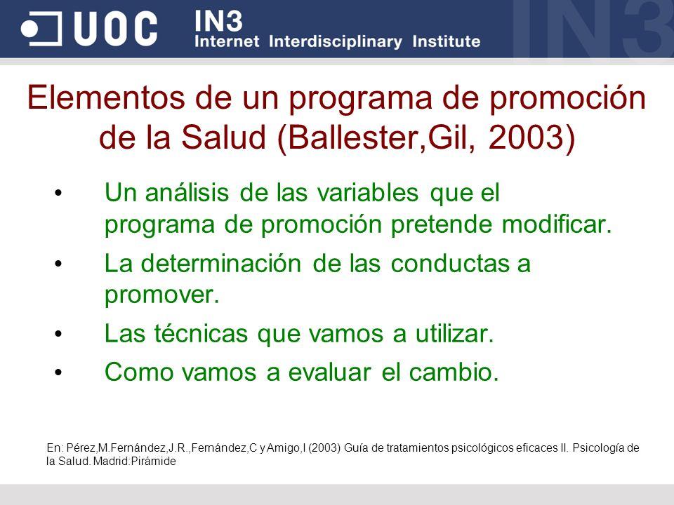 Elementos de un programa de promoción de la Salud (Ballester,Gil, 2003) Un análisis de las variables que el programa de promoción pretende modificar.
