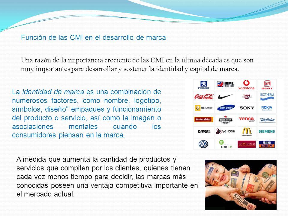 Función de las CMI en el desarrollo de marca Una razón de la importancia creciente de las CMI en la última década es que son muy importantes para desa
