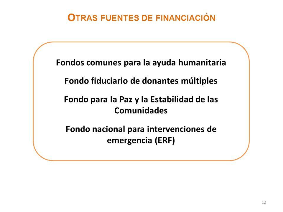 12 O TRAS FUENTES DE FINANCIACIÓN Fondos comunes para la ayuda humanitaria Fondo fiduciario de donantes múltiples Fondo para la Paz y la Estabilidad de las Comunidades Fondo nacional para intervenciones de emergencia (ERF)