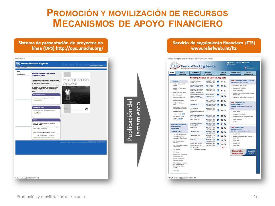 15 P ROMOCIÓN Y MOVILIZACIÓN DE RECURSOS M ECANISMOS DE APOYO FINANCIERO Promoción y movilización de recursos Sistema de presentación de proyectos en