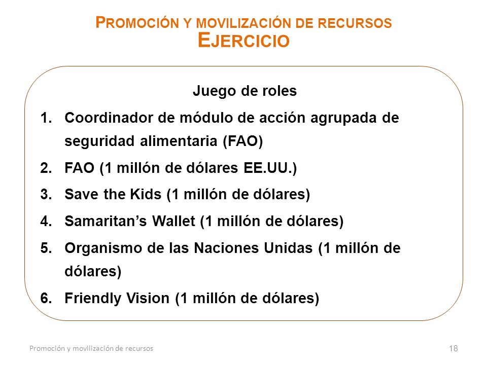 18 P ROMOCIÓN Y MOVILIZACIÓN DE RECURSOS E JERCICIO Promoción y movilización de recursos Juego de roles 1.Coordinador de módulo de acción agrupada de seguridad alimentaria (FAO) 2.FAO (1 millón de dólares EE.UU.) 3.Save the Kids (1 millón de dólares) 4.Samaritans Wallet (1 millón de dólares) 5.Organismo de las Naciones Unidas (1 millón de dólares) 6.Friendly Vision (1 millón de dólares)