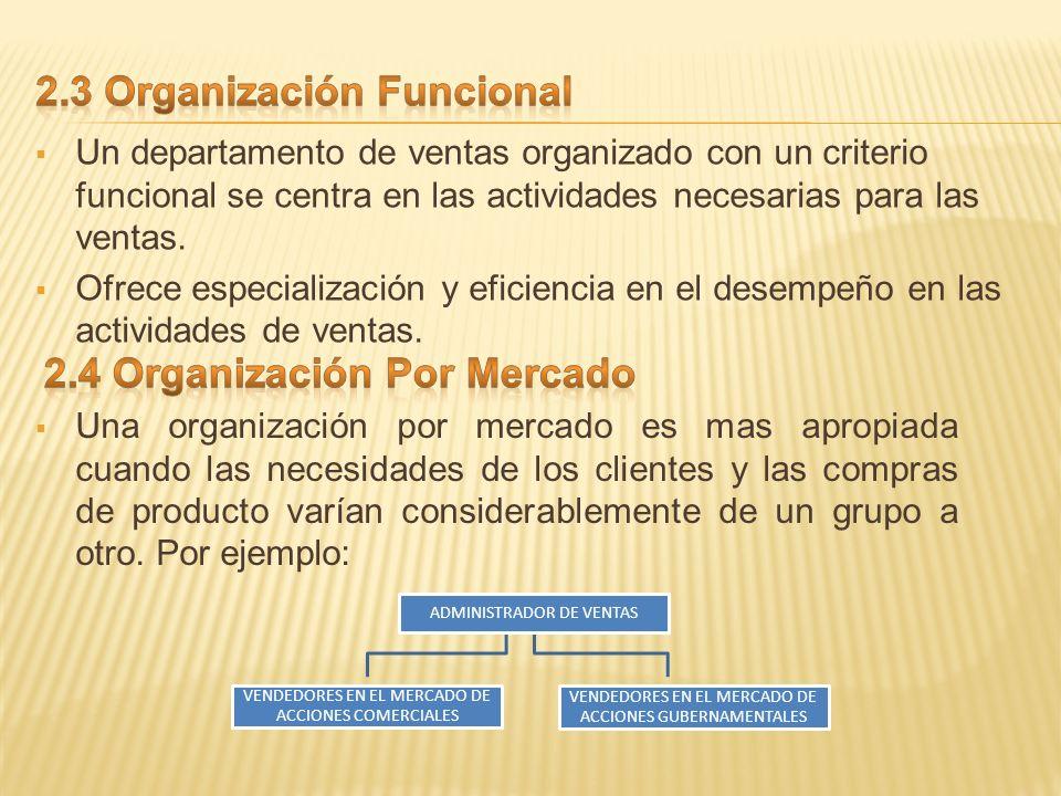Un método común para organizar el personal de ventas es la asignación de un vendedor a un área geográfica especifica. Por ejemplo : Una región, estado