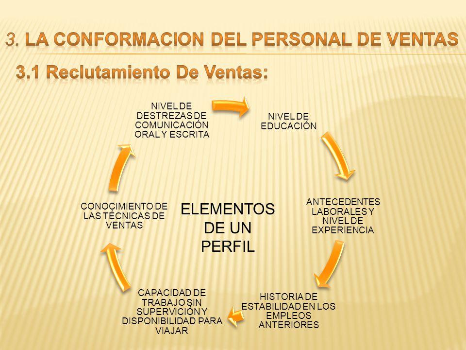 La empresa suele asignar un vendedor o un equipo de vendedores a un cliente para proporcionarle mejor servicio. Por ejemplo: ADMINISTRADOR DE VENTAS V