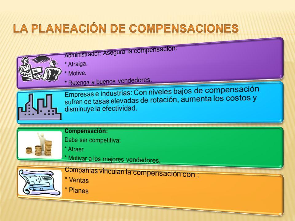 Logren sus objetivos y liderazgo efectivo Administrador de ventas Habilidades Incluye deberes: Dirección del personal Planeación de compensaciones Mot
