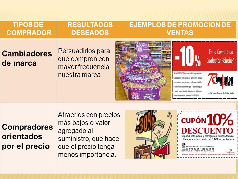 TIPOS DE COMPRADOR RESULTADOS DESEADOS EJEMPLOS DE PROMOCION DE VENTAS Consumidores leales Reforzar el comportamiento, incrementar el consumo, cambiar