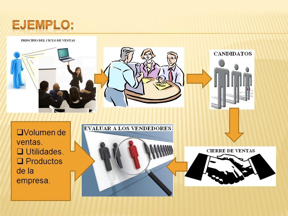 El gerente necesita: Retroalimentación. Programa individual de automatización.