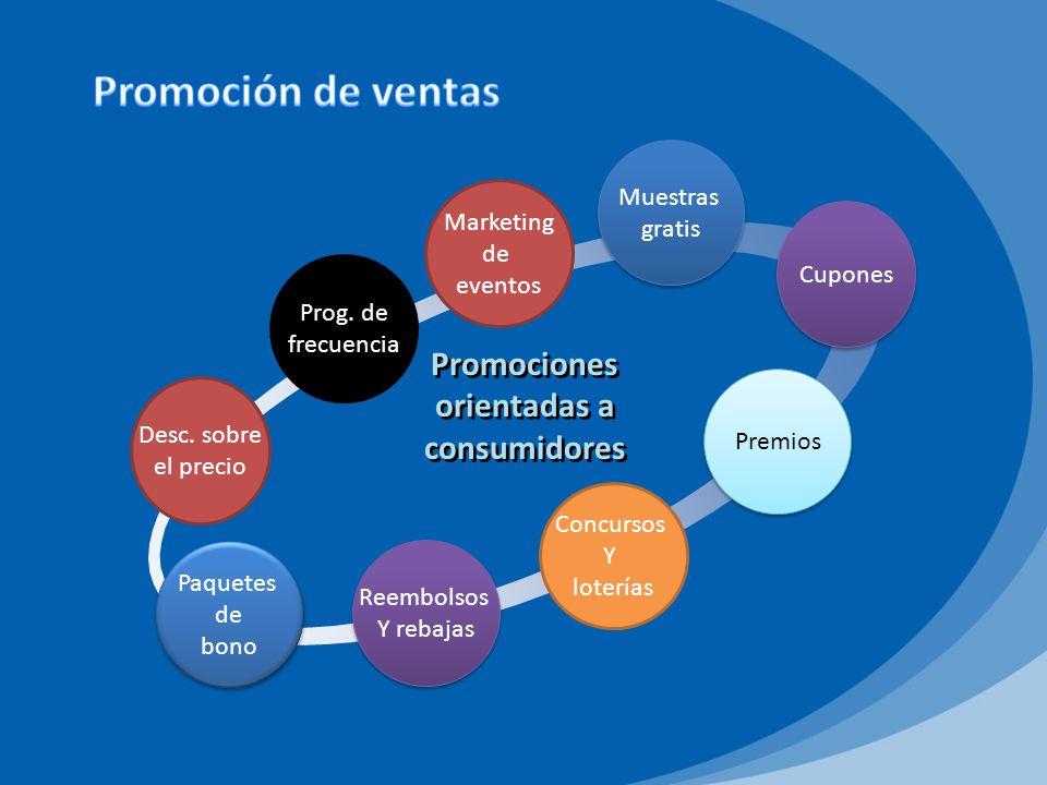Concursos e incentivos a distribuidores Descuentos comerciales Exhibidores en el púnto de compra Programas de capacitación Ferias comerciales Publicidad cooperativa Promociones orientadas a intermediarios