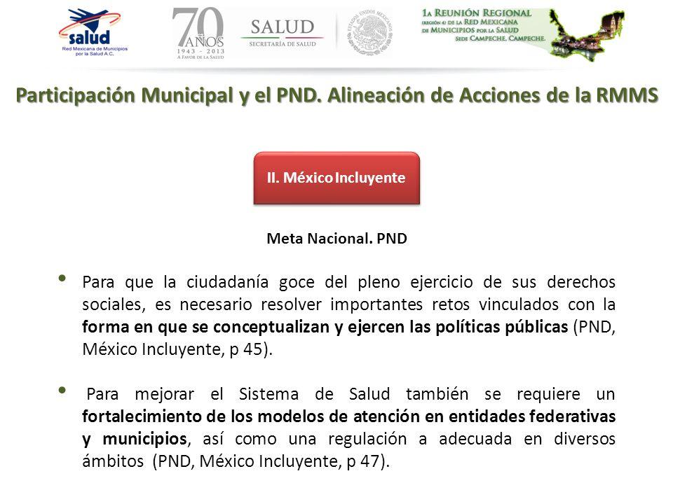 Participación Municipal y el PND. Alineación de Acciones de la RMMS II. México Incluyente Meta Nacional. PND Para que la ciudadanía goce del pleno eje