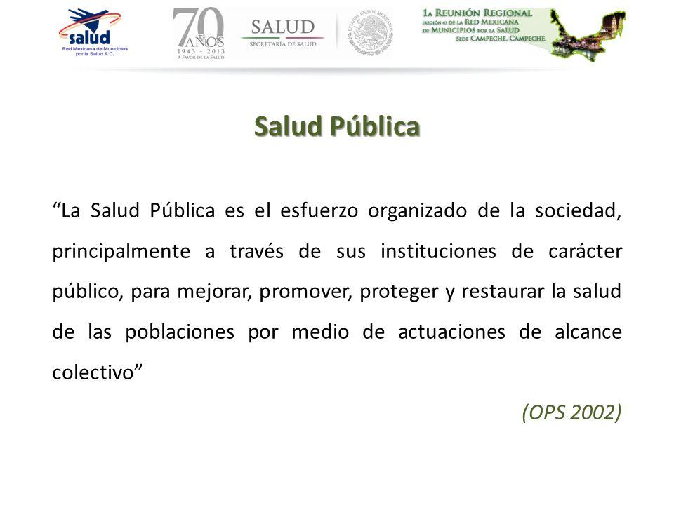 Salud Pública La Salud Pública es el esfuerzo organizado de la sociedad, principalmente a través de sus instituciones de carácter público, para mejora
