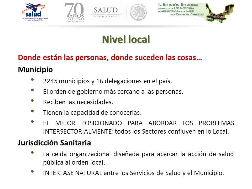 Nivel local Donde están las personas, donde suceden las cosas… Municipio 2245 municipios y 16 delegaciones en el país. El orden de gobierno más cercan
