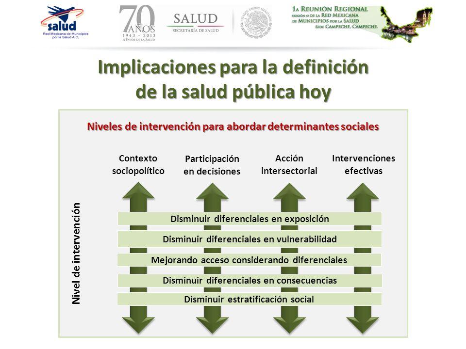 Implicaciones para la definición de la salud pública hoy Disminuir diferenciales en exposición Disminuir diferenciales en vulnerabilidad Mejorando acc