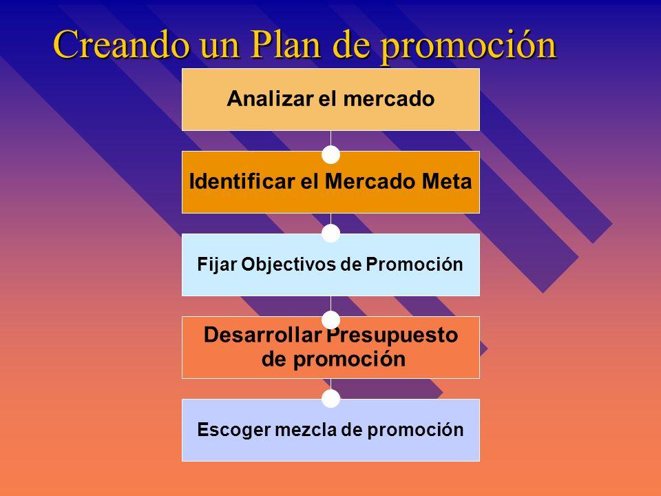 Creando un Plan de promoción Escoger mezcla de promoción Desarrollar Presupuesto de promoción Fijar Objectivos de Promoción Identificar el Mercado Meta Analizar el mercado